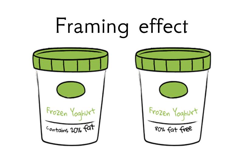 Áp dụng các thủ thuật marketing tác động vào tâm lý khách hàng